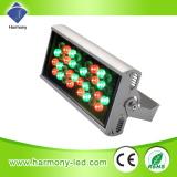 New hot 36W LED Light