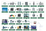 Mineral water production flow chart
