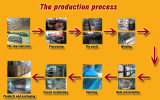 Production Process (Baking Oven)