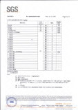 Test Report for Arcylic Sheet-4
