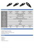 led street light COB 20-200W Data sheet (2)