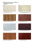 PVC coated steel sheet-Wood grain series