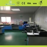 Lab- QC is on Testing