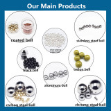 Main Products