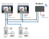 4 wires villa kit with skybox