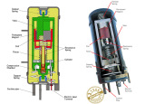 Magnet Application-Lifting and Compressor Motors