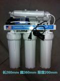 The RO equipment