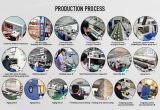 Hanfong production process