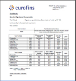 LFGB test report ACCORDING Germany Standard