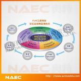 FLM - Fabrication Lifecycle Management Platform