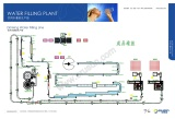 water filling line layout