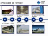 development of workshop