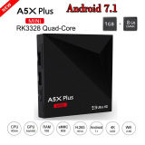 A5 plus android 7.1 tv box