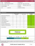 UL audit