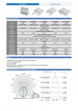 LED Flood Light BC Series Data sheet (1)