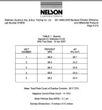 Final Report from Nelson Labs