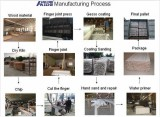 primed mdf moulding process