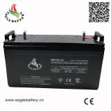 Battery Glossary