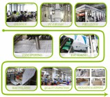 Production Process for Poly Courier Bag