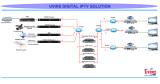 UVINS Digital IPTV Solution for HOTEL and Hospital
