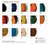 Acoustic Guitar & Classical Guitar Color Chart