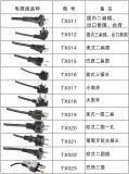 Plug Types Selection Chart