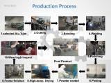 Production process1
