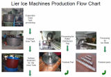 Production flow chart
