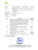 LCTECH certification report