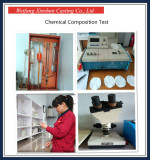 Professional Laboratory in order to ensure the product quality