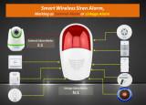 Smart Wireless Siren Alarm from Ansee