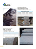 Hot Rolled Steel Plate and Checked Steel Coils