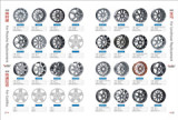 Replica Alloy Wheel for Porsche, Cadillac, BMW