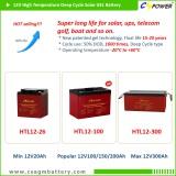 Top sales: High temperature long life deep cycle gel battery upto 12V300Ah
