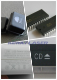 Laser Marking in Electronics Industry