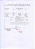 Test report of isolation gown