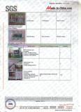 SGS Report-8