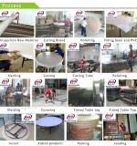 Banquet table production process