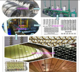 Decorative wire mesh production process