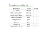 Production line machine list