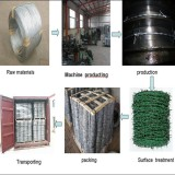 The production process for barbed wire