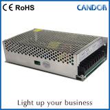 High quality LED Drivers