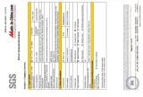SGS Report -03