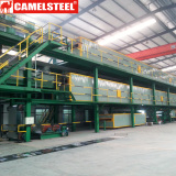 Prepainted Galvanized Steel Coil Production Lines