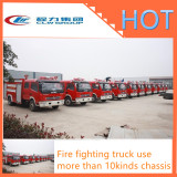 Hot sales fire fighting equipment