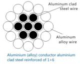 1+6 Aluminum Alloy Conductor Aluminum Clad Steel Reinforced