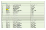 Catalogue OLED intermediates
