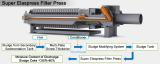 Super-high Pressure Filter Press