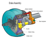 Illustration for The Brake Assembly