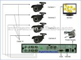 How to Allocate the power in Surveillance System?
